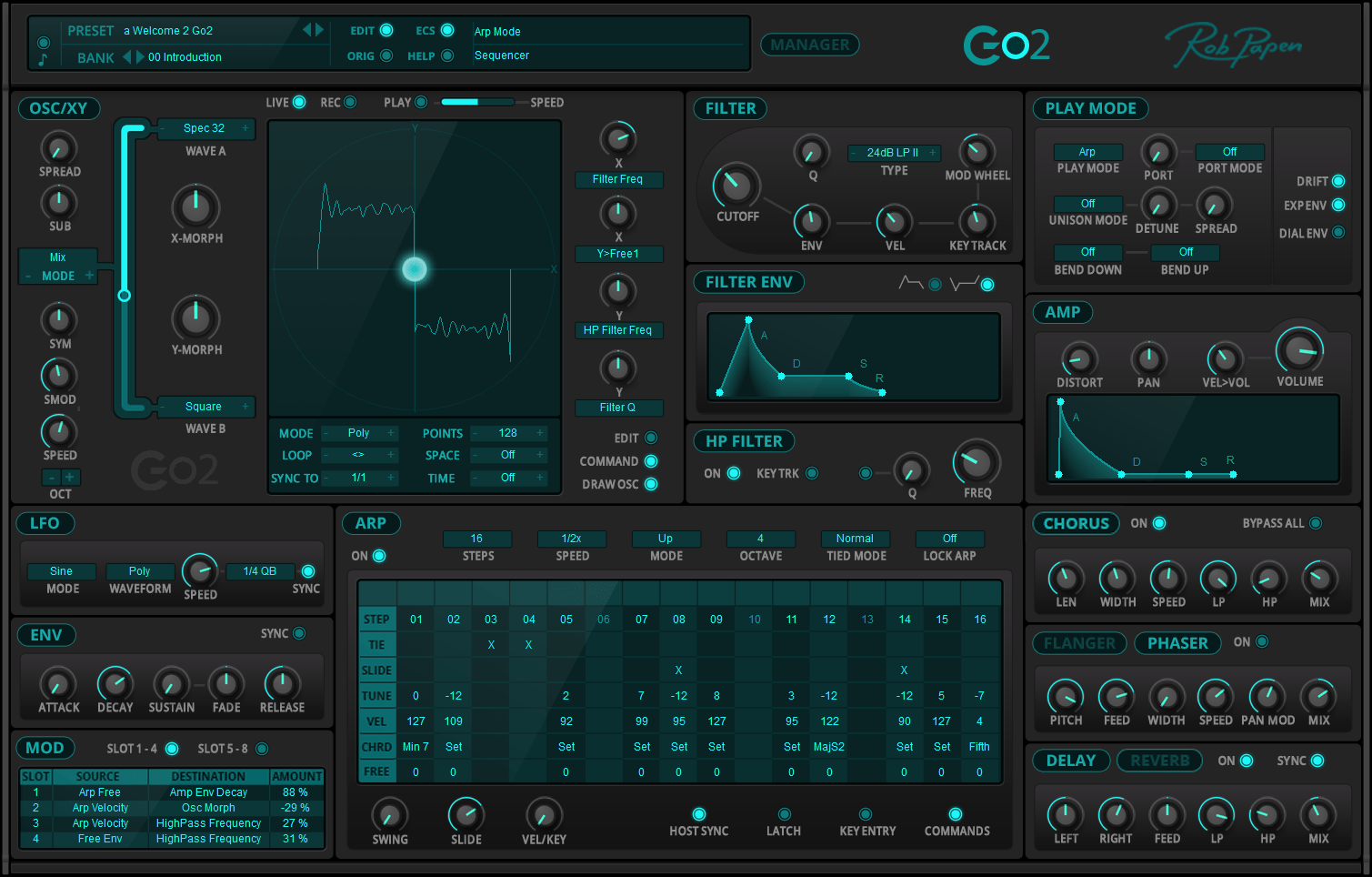 Review of Go2 Synth (VST/AU/AAX) by Rob Papen