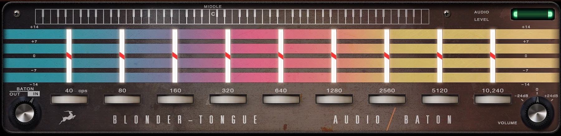 Antelope Audio adds two classic EQ emulations to  Synergy Core effects