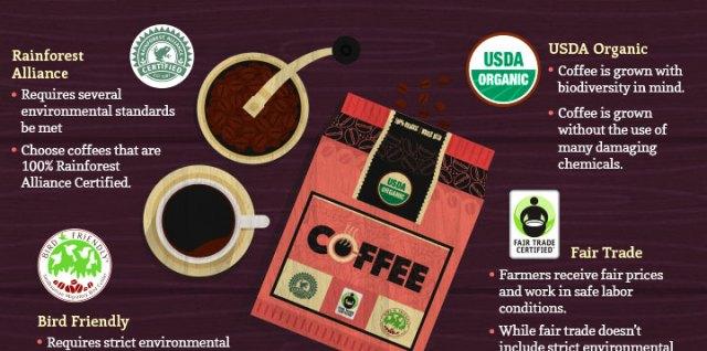 eco-friendly coffee