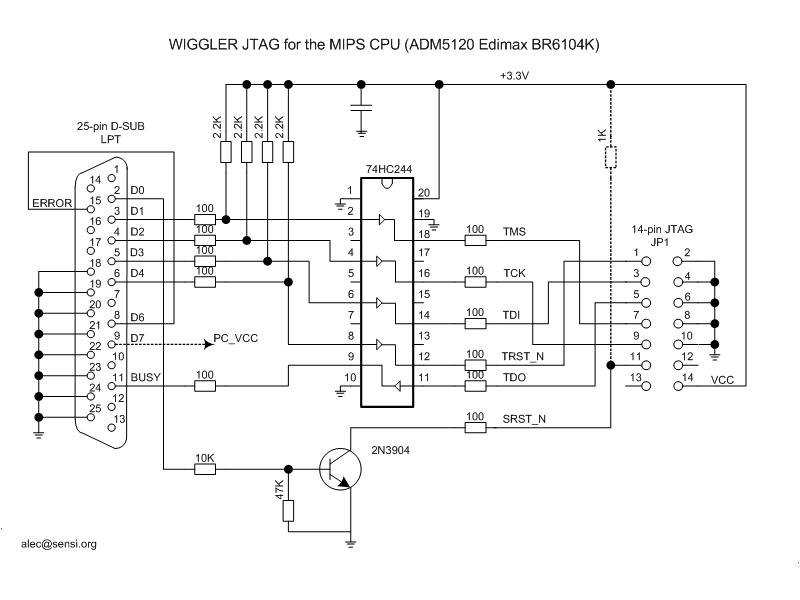 Livebox (Inventel DV4120) JTAG