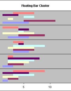 Floating bar cluster chart also with the bars clustered more rh andypopefo