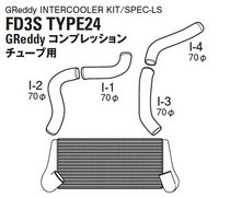 Mazda RX7 Intercoolers at Andy's Auto Sport