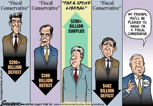 Fiscal Conservative