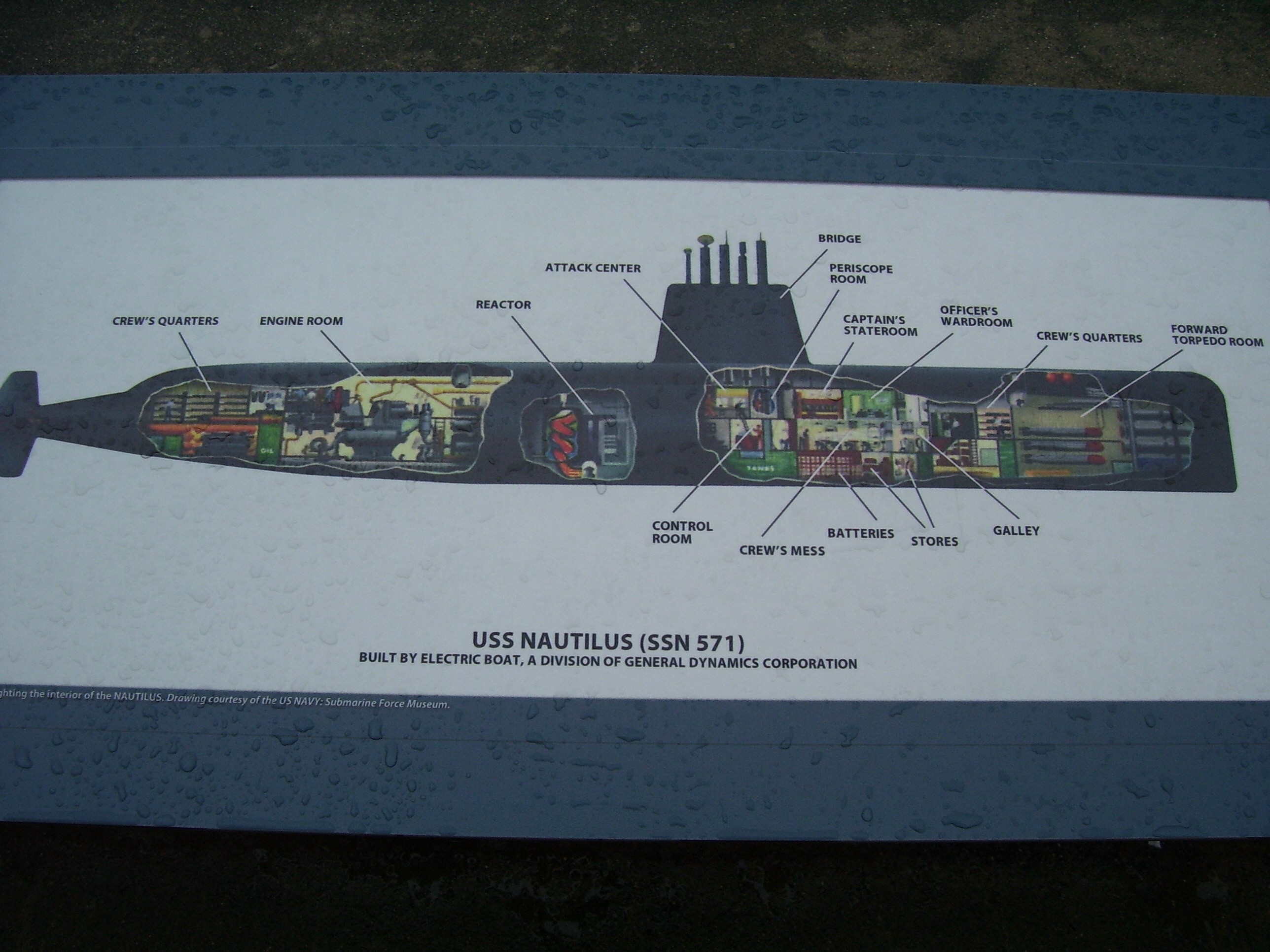 ohio class submarine diagram mott flail mower parts us navy nuclear free engine image for user