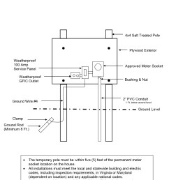 appendix d underground temporary service pole specifications [ 1183 x 1463 Pixel ]