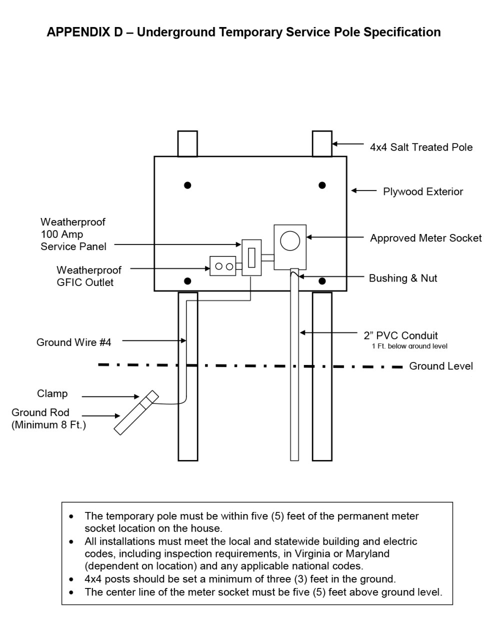 medium resolution of appendix d underground temporary service pole specifications