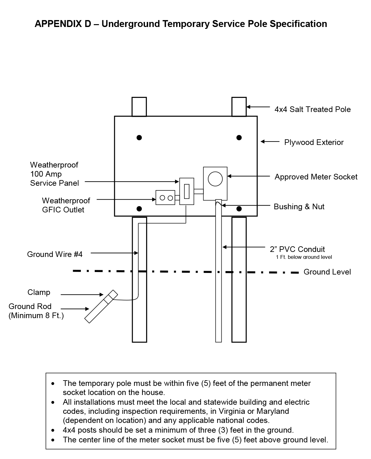 hight resolution of appendix d underground temporary service pole specifications
