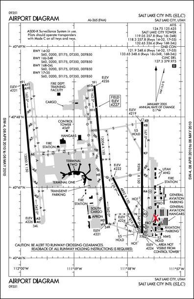Diagram Of Slc Airport Circuit Connection Diagram