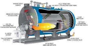 Boiler or Steam Generator
