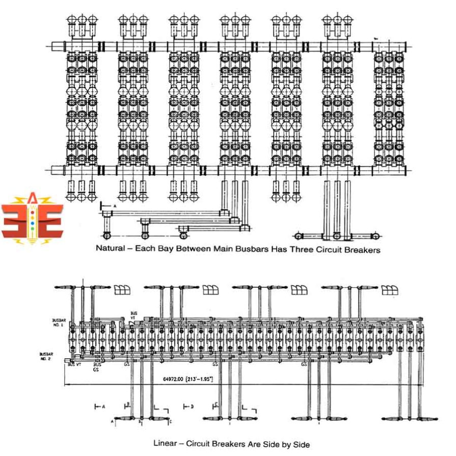 One-and-One-Half Circuit Breaker Layouts