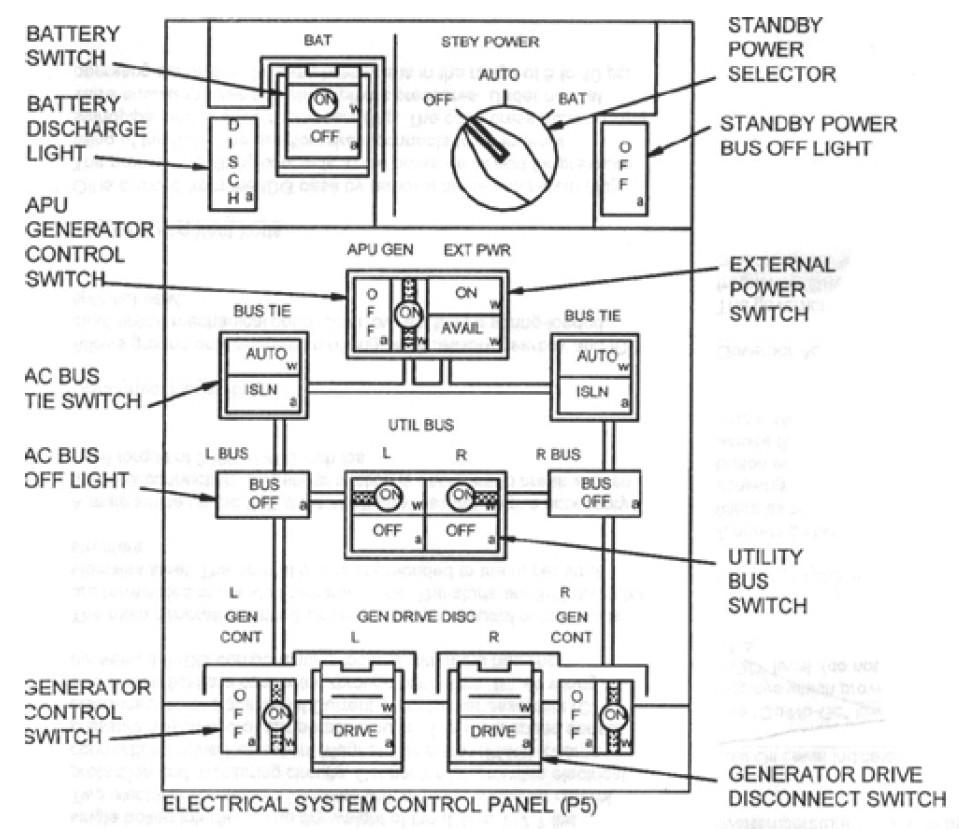 medium resolution of new holland ls wiring diagram wirdig boeing 737 wiring diagram manual digitalweb