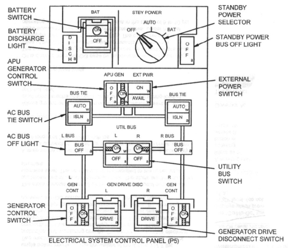hight resolution of new holland ls wiring diagram wirdig boeing 737 wiring diagram manual digitalweb