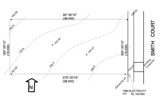 Understanding your Survey Plan A New House – Site Plan Survey