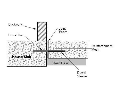Concrete pavement joints a new house