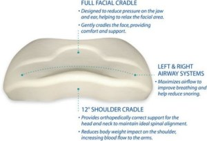 ContourSide Pillow by Relax the  Back