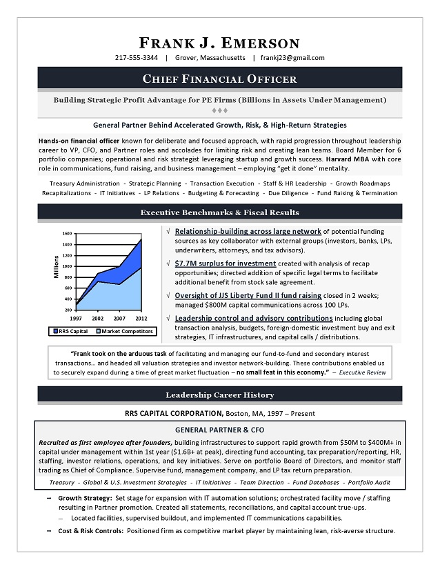 Sample CFO Resume Example Of Executive Resume Trends 2015