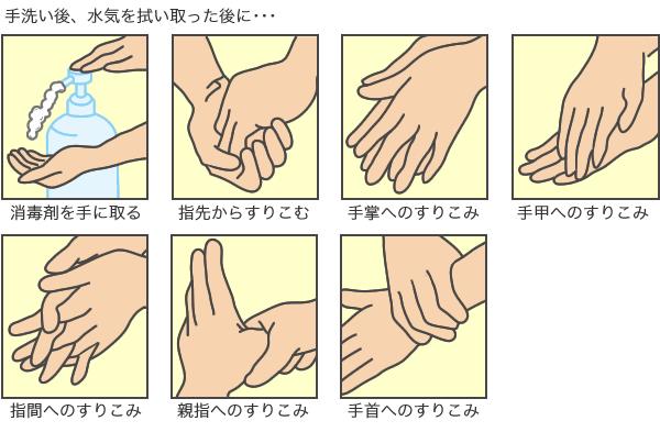 【烏丸】手指消毒