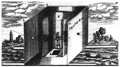Ilustración de una camara oscura.