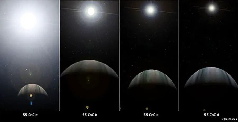 Esquema con los planetas del sistema solar 55 Cancri.