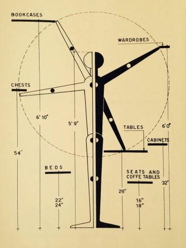 Esquema de la tabla de medidas de dimensiones.