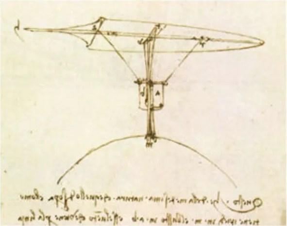 Ilustración de da Vinci.