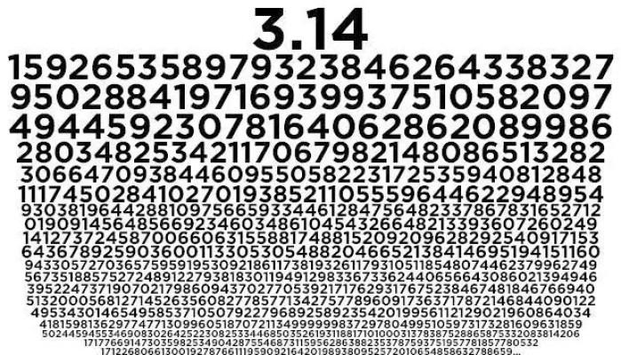 El número Pi junto a varios de sus decimales.