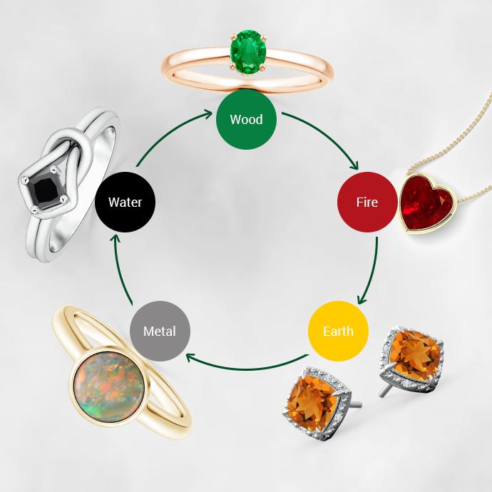 gemstones representing the 5