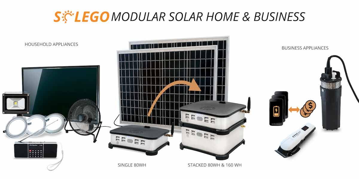 Solarworx Solego Solar Home Productive Use