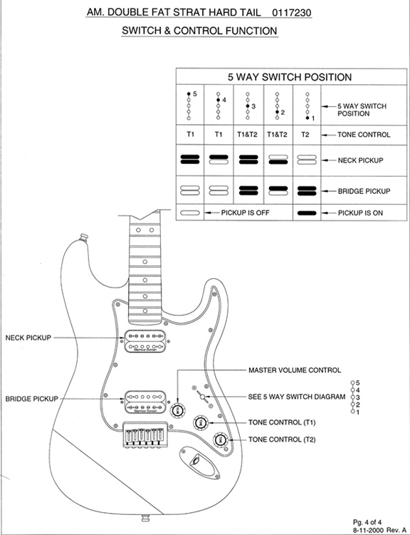 Double Fat Strat Wiring Diagram