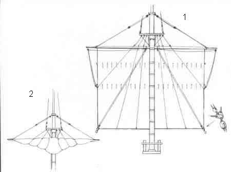 Wiring Diagram For Sailing Boat. Wiring. Wiring Diagram