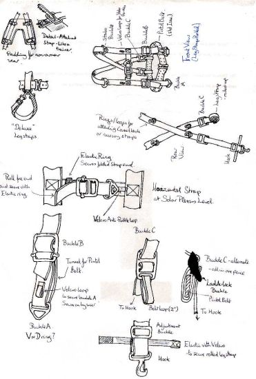 Click here for a sketch of a prototype STABO harness.