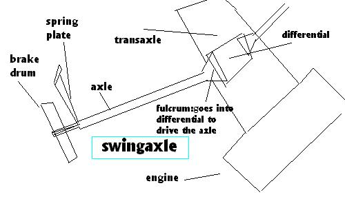 1974 Vw Thing Wiring Harness. Diagram. Auto Wiring Diagram