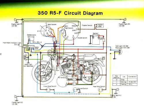 small resolution of yamaha r5 wiring diagram wiring diagram blog yamaha r5 wiring diagram