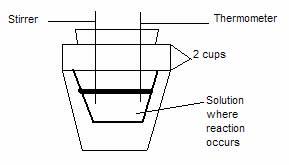 Enthalpy Diagram
