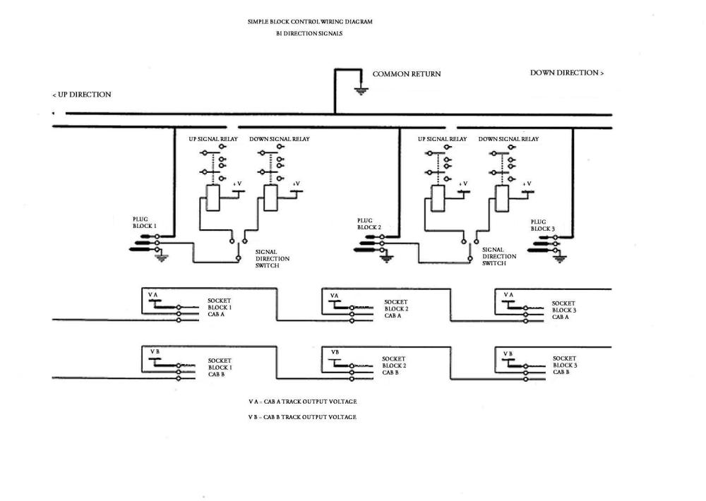 medium resolution of link to cab control wiring diagram