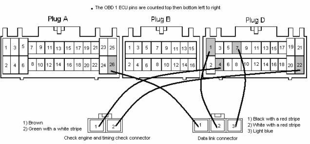 Interior ECU Prep & Wiring