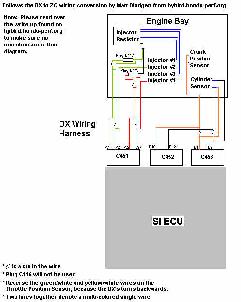 ecu wiring diagram honda civic john deere ignition switch zc swap info you ll want this to make life easier