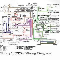 1972 Triumph Tr6 Wiring Diagram Royal Enfield 1970 Gt6 Infiniti G20