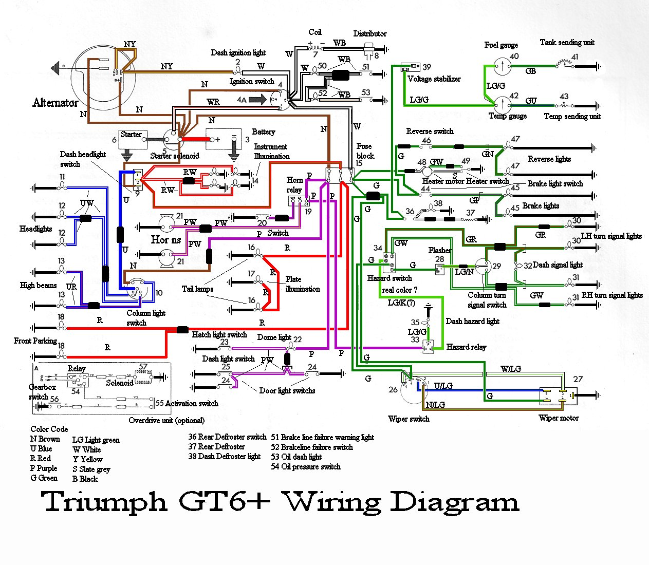 triumph tr6 pi wiring diagram schecter diamond series gt6 43 colored