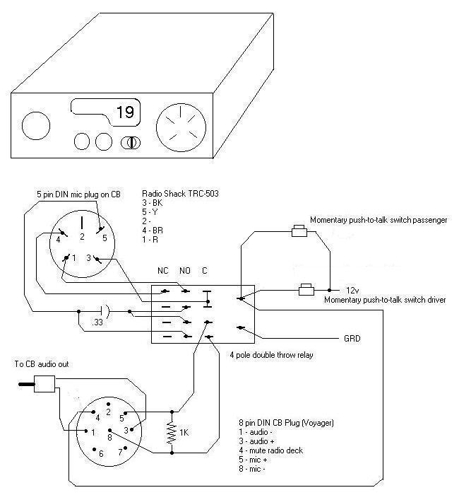 sony cdx gt640ui wiring diagram 1989 ford bronco 2 radio cb microphone diagrams - somurich.com