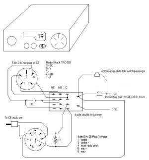 Cb Radio Microphone Wiring Diagrams  Somurich