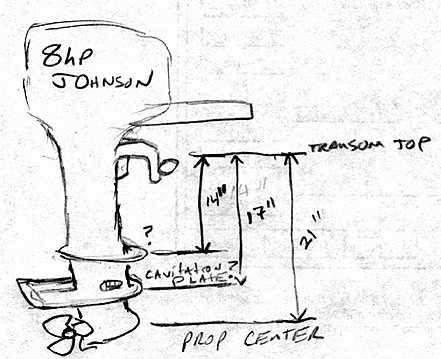 Diagram Of A Pontoon, Diagram, Free Engine Image For User