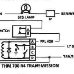 Gm 700r4 Wiring Diagram For A 3 Way Light Switch Lock Up Converter Toyskids Co V Manual In Tbi Swap Pirate4x4 Chevy Transmission