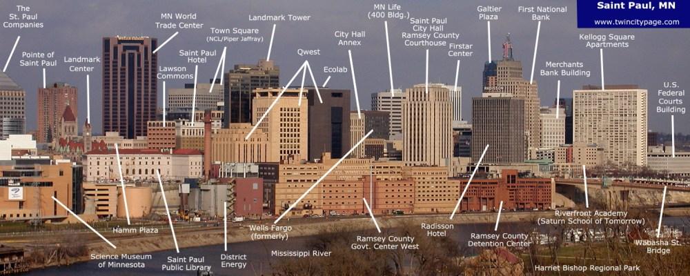 medium resolution of labeled skyline diagram