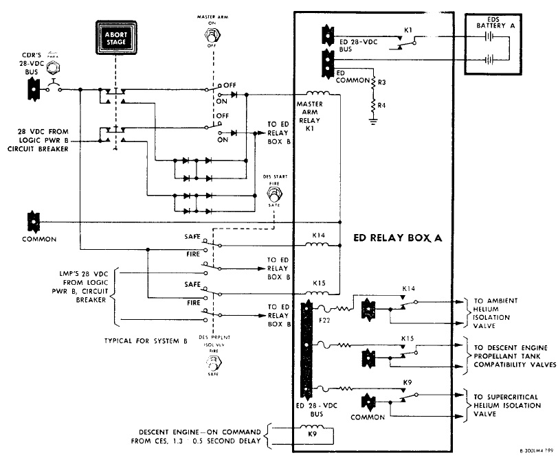 Wiring Diagram For Rv Landing Gear Switch On Wiring
