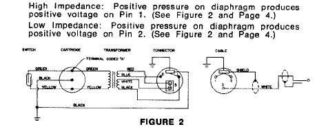 mackie wiring diagrams wiring diagram