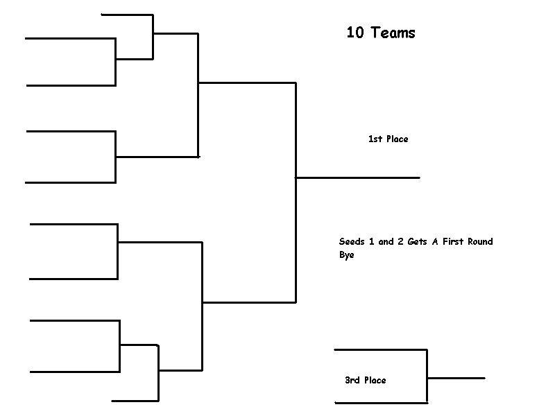 10 Teams