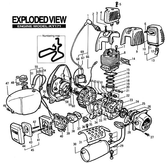Kawasaki Vulcan En500 Wiring Diagram