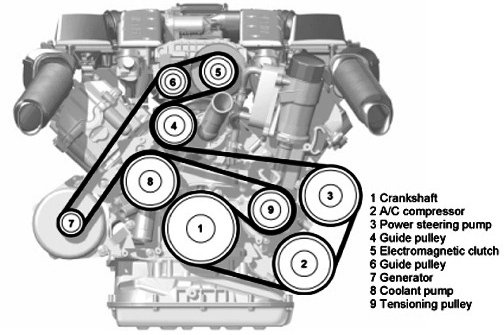2003 Jeep Liberty Alternator Wiring Diagram Diy Let 185 Mm Pulley Install With Pics Mbworld Org Forums