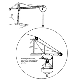 Safety Limit Switches Safety Sensors wiring diagram